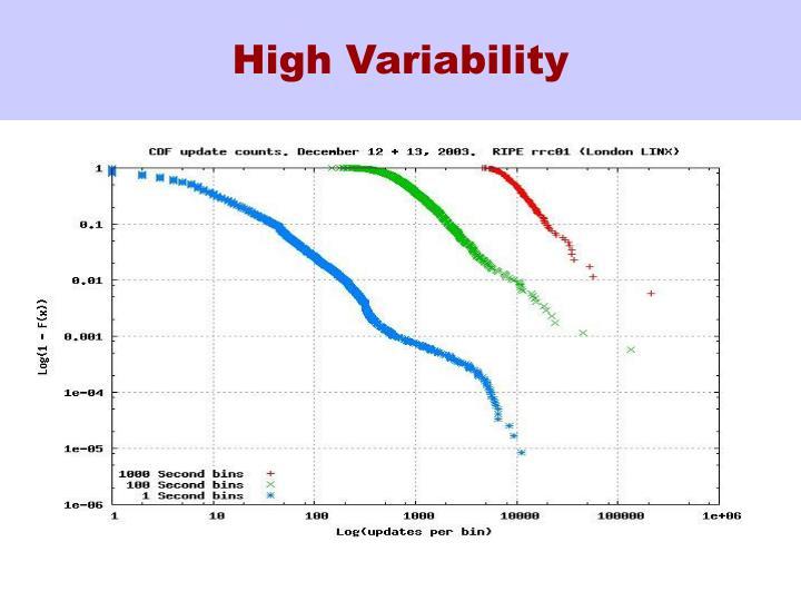 High Variability