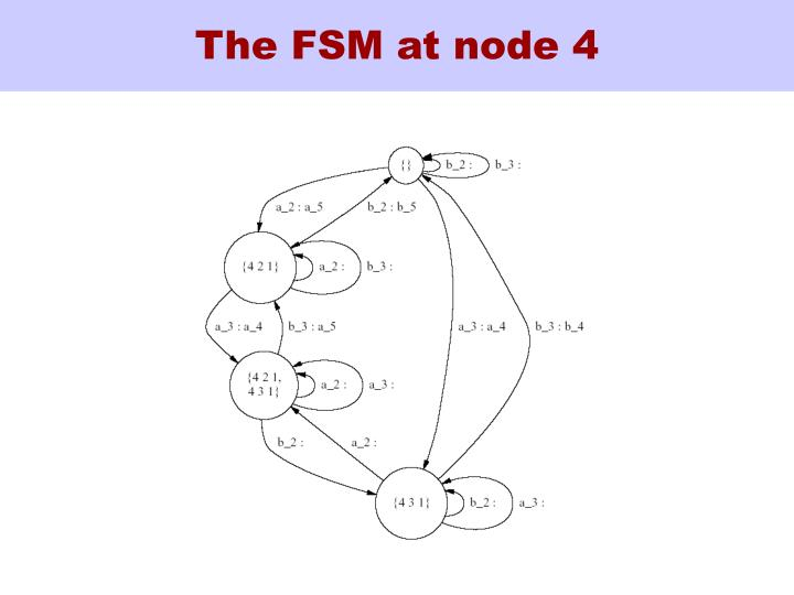 The FSM at node 4