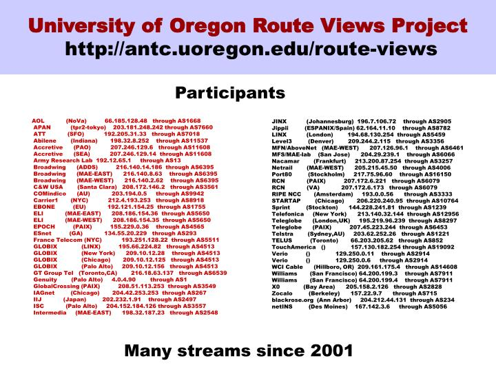 University of Oregon Route Views Project