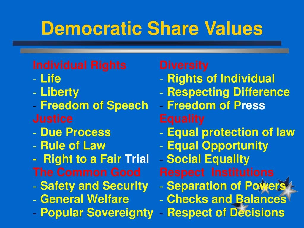 Democratic Share Values