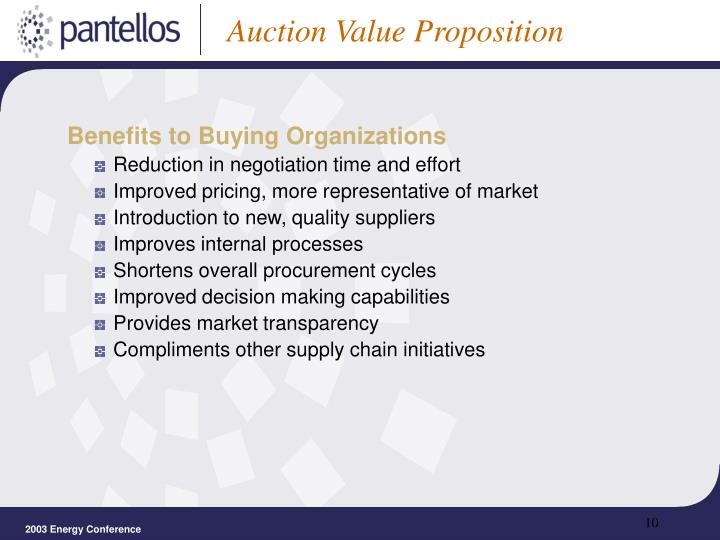 Benefits to Buying Organizations