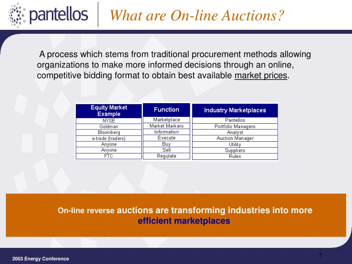What are On-line Auctions?