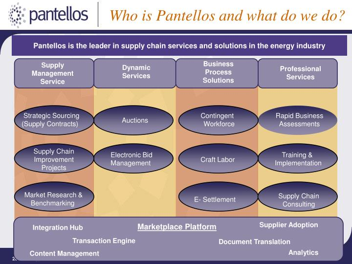 Who is pantellos and what do we do