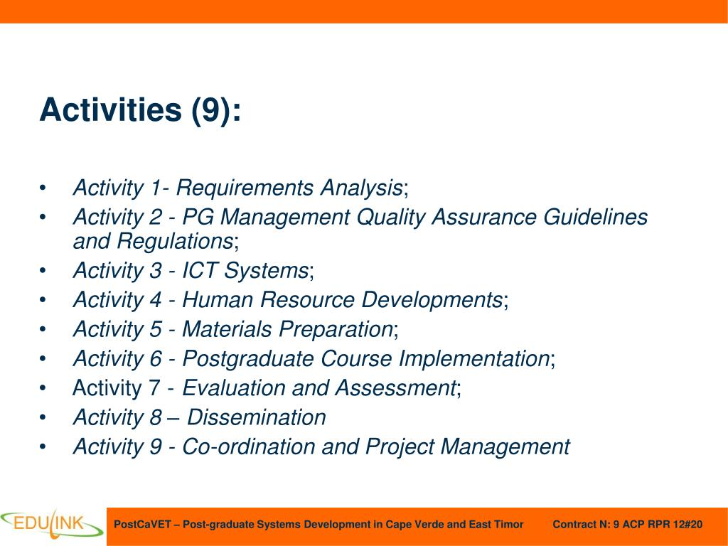 Activities (9):