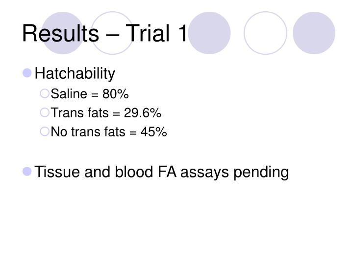 Results – Trial 1
