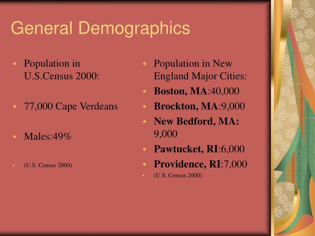 Population in U.S.Census 2000: