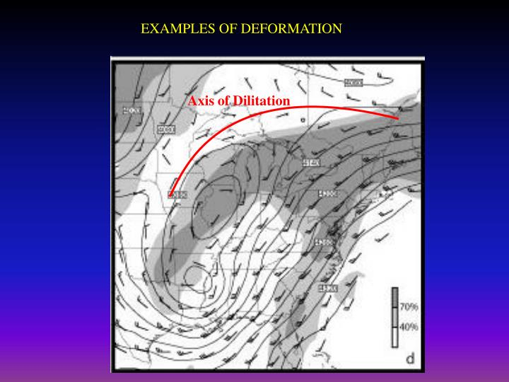 EXAMPLES OF DEFORMATION