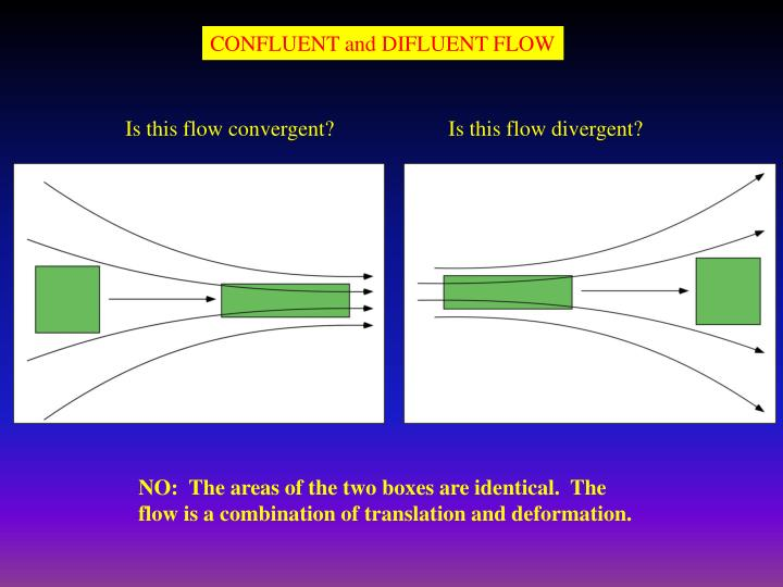 CONFLUENT and DIFLUENT FLOW
