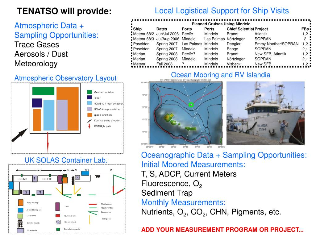 TENATSO will provide: