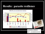 results parasite resilience