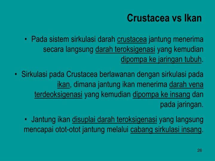 Crustacea vs Ikan