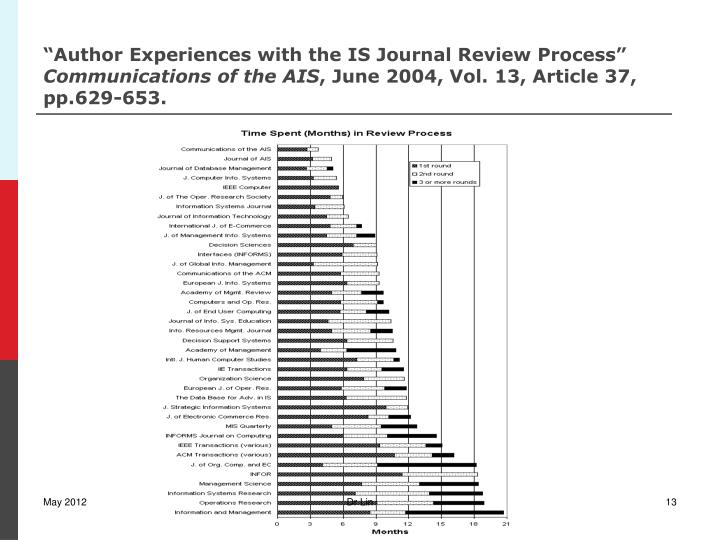 """Author Experiences with the IS Journal Review Process"""