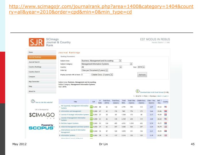 http://www.scimagojr.com/journalrank.php?area=1400&category=1404&country=all&year=2010&order=cpd&min=0&min_type=cd