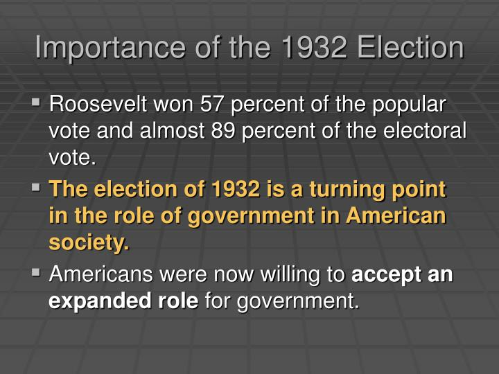 Importance of the 1932 Election