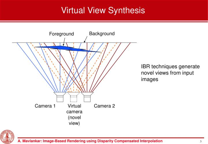Virtual view synthesis