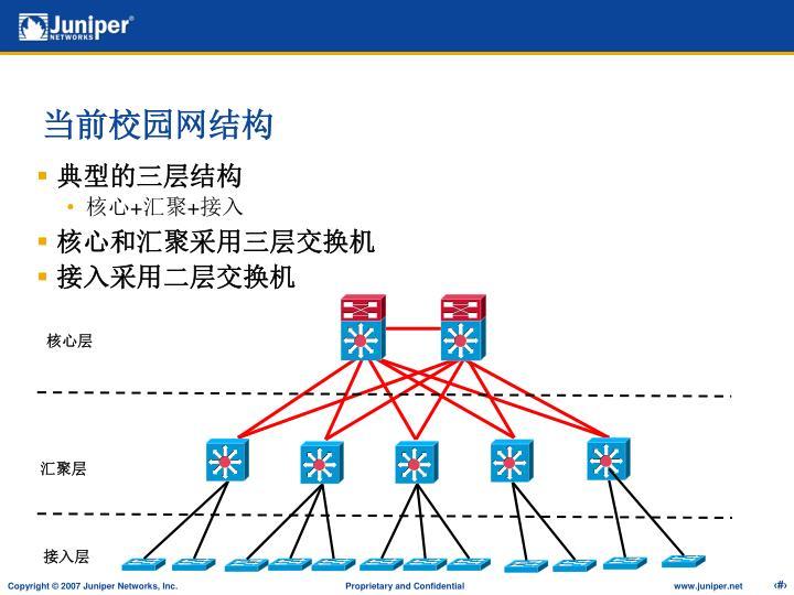 当前校园网结构