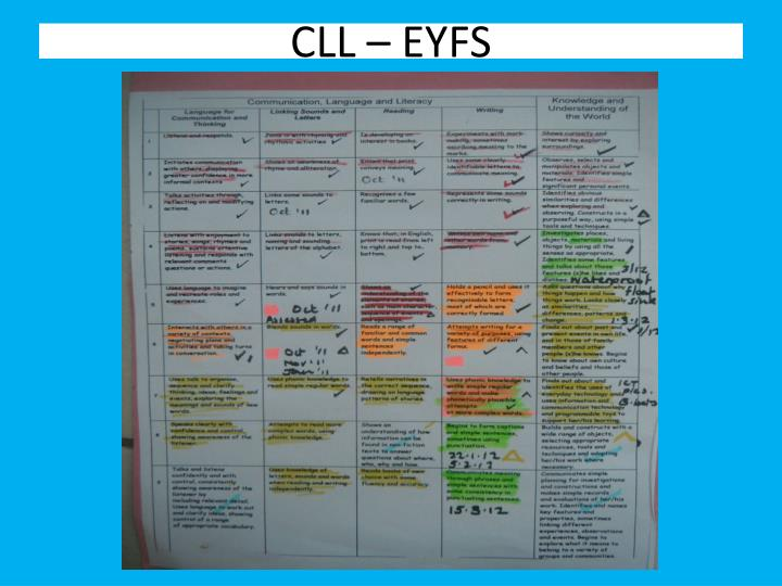 CLL – EYFS