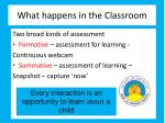 what happens in the classroom