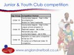 junior youth club competition