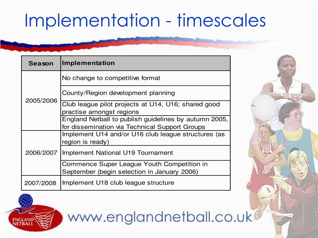 Implementation - timescales