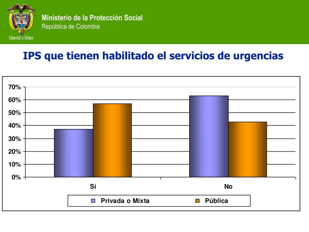 IPS que tienen habilitado el servicios de urgencias