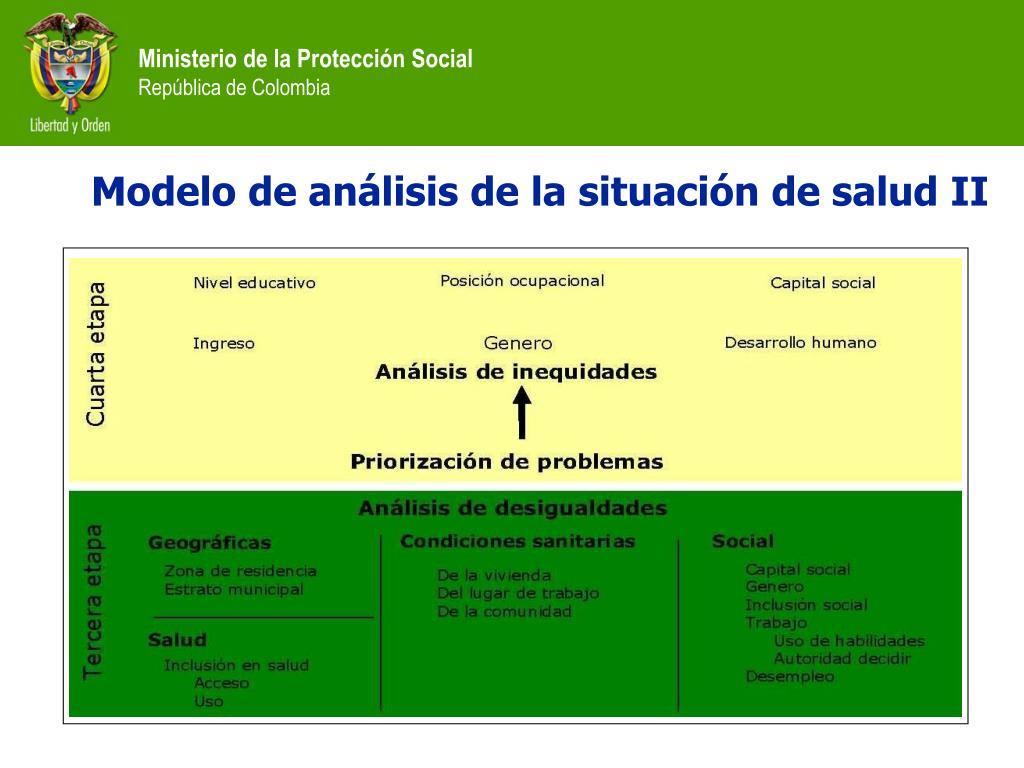 Modelo de análisis de la situación de salud II