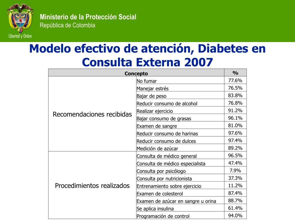 Modelo efectivo de atención, Diabetes en Consulta Externa 2007