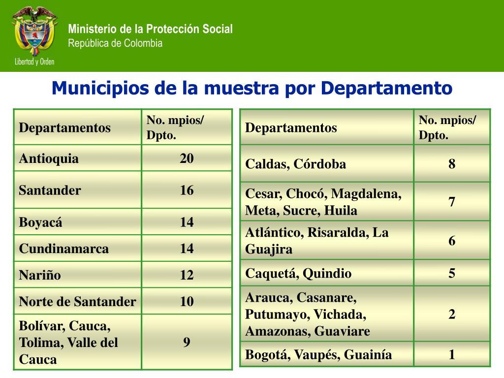 Municipios de la muestra por Departamento