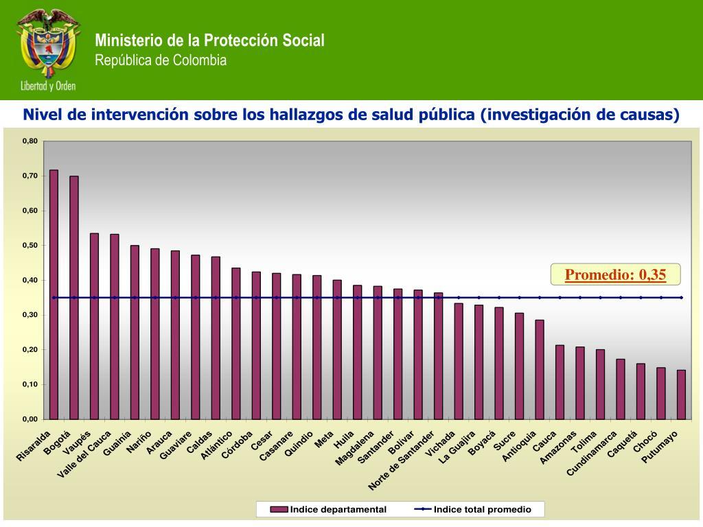 Nivel de intervención sobre los hallazgos de salud pública (investigación de causas)