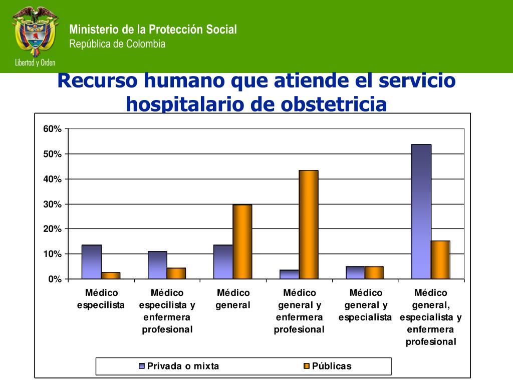 Recurso humano que atiende el servicio hospitalario de obstetricia