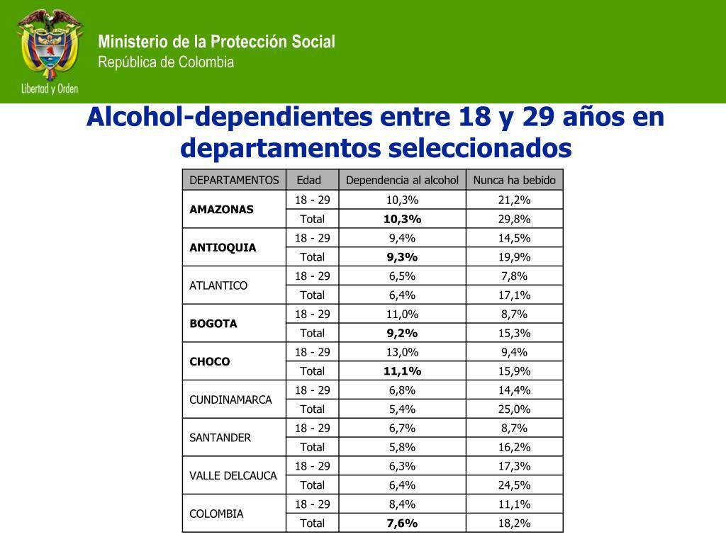 Alcohol-dependientes entre 18 y 29 años en departamentos seleccionados