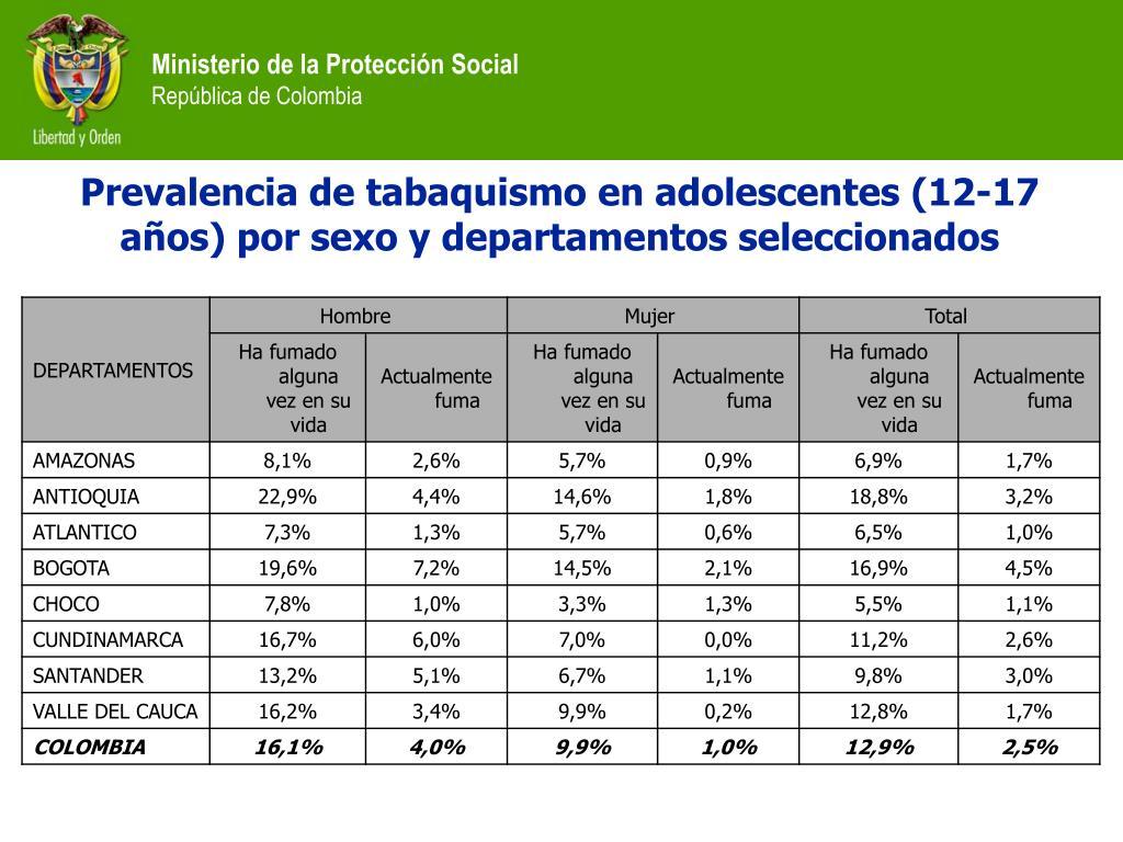 Prevalencia de tabaquismo en adolescentes (12-17 años) por sexo y