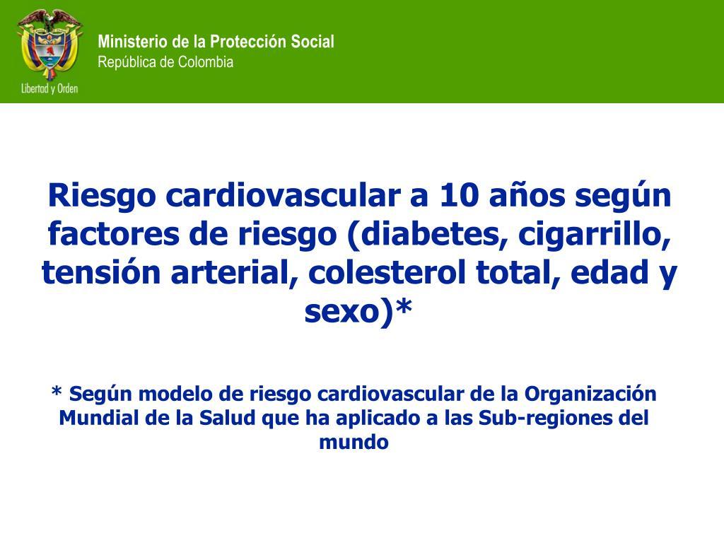Riesgo cardiovascular a 10 años según factores de riesgo (diabetes, cigarrillo, tensión arterial, colesterol total, edad y sexo)*