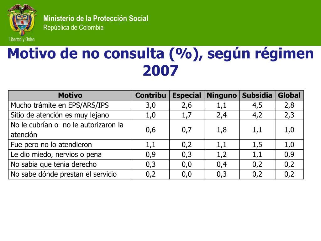 Motivo de no consulta (%), según régimen 2007