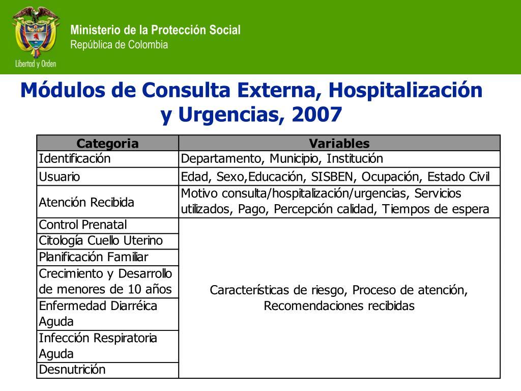 Módulos de Consulta Externa, Hospitalización y Urgencias, 2007