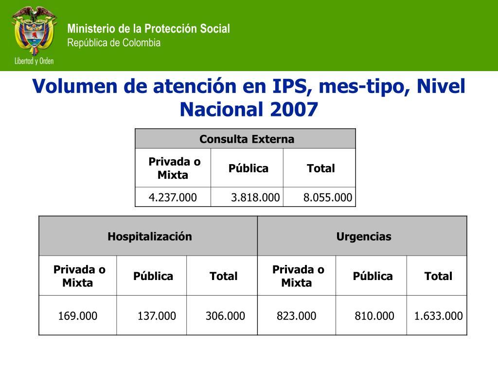 Volumen de atención en IPS, mes-tipo, Nivel Nacional 2007
