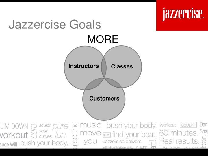 Jazzercise Goals
