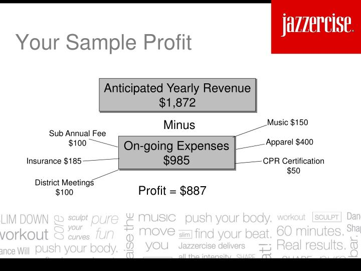 Your Sample Profit