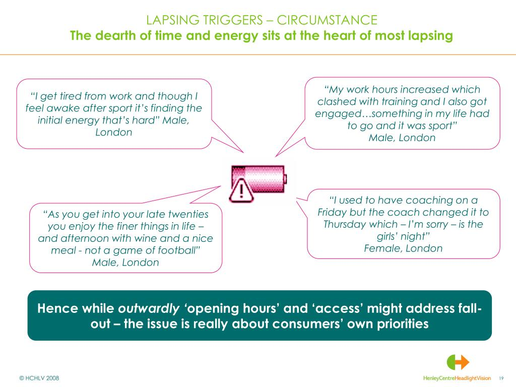 LAPSING TRIGGERS – CIRCUMSTANCE