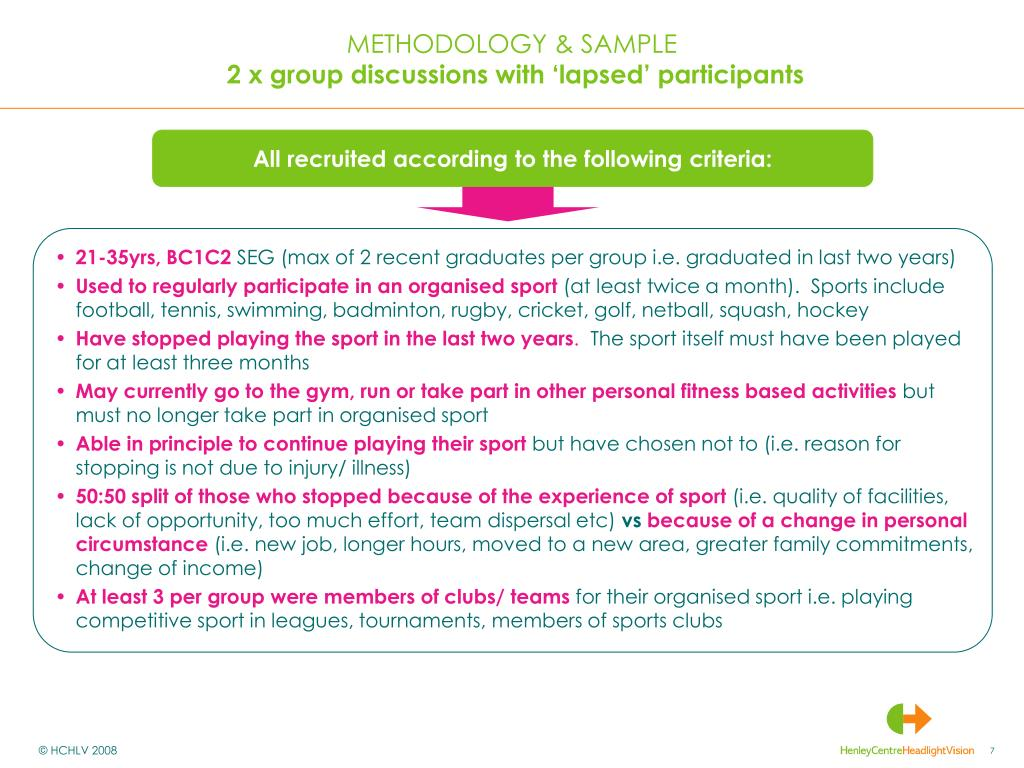 METHODOLOGY & SAMPLE