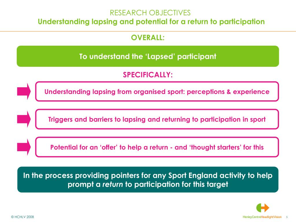 Understanding lapsing from organised sport: perceptions & experience