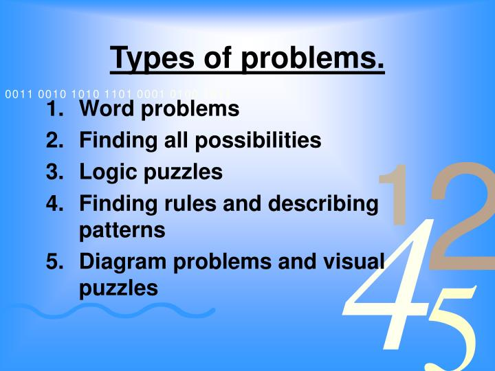 Types of problems.