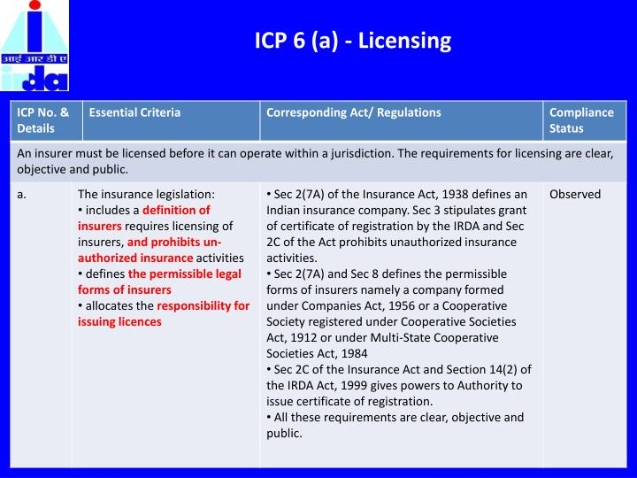 ICP 6 (a) - Licensing
