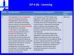 icp 6 b licensing1