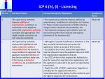 icp 6 h i licensing