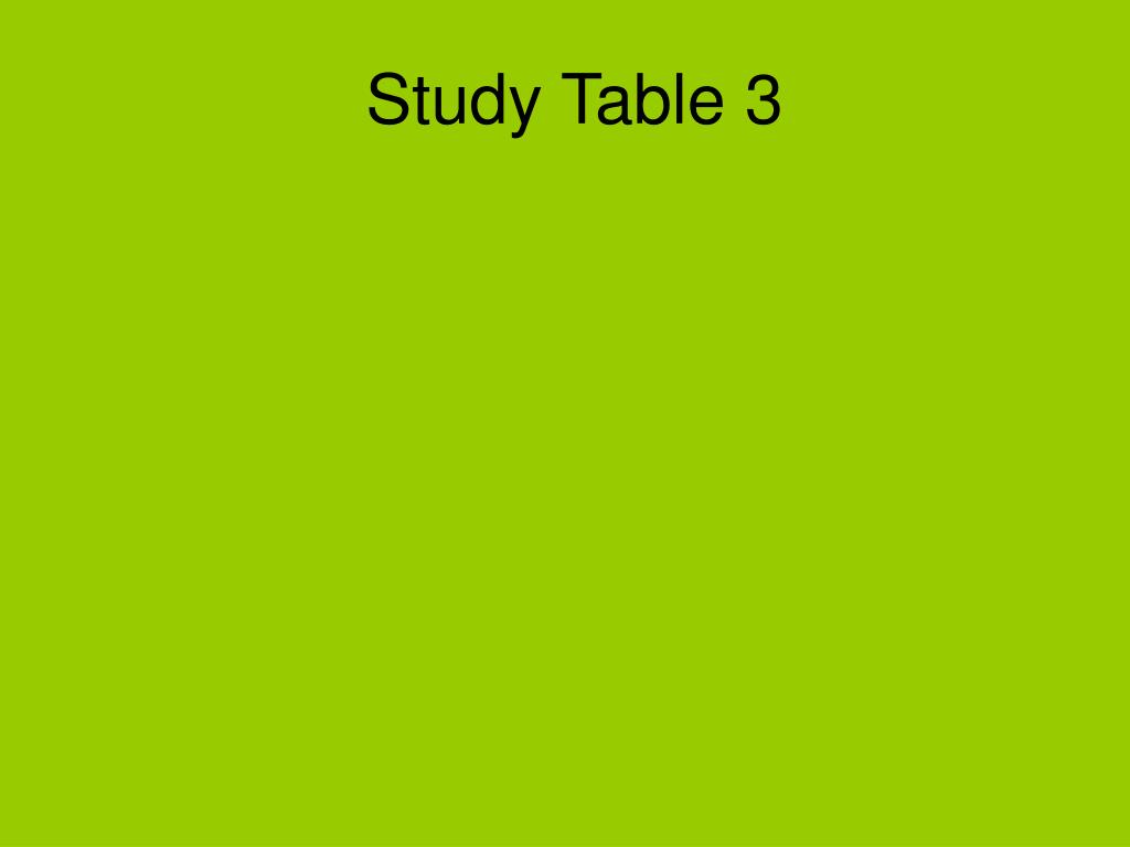 Study Table 3