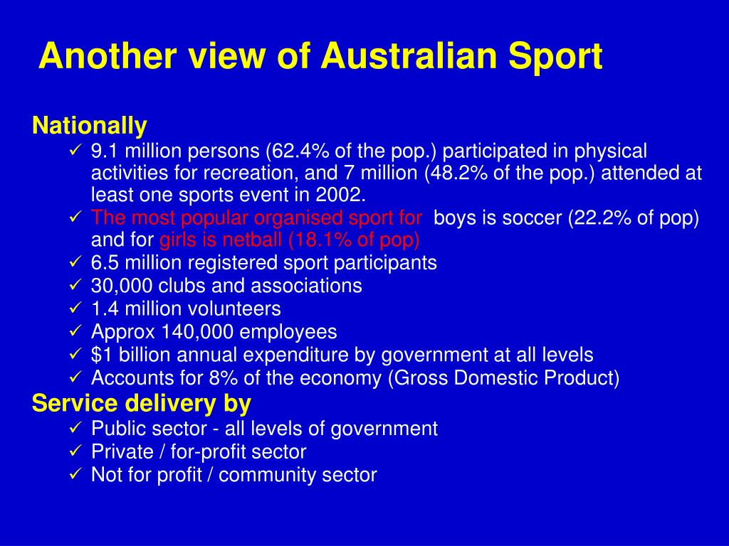 Another view of Australian Sport