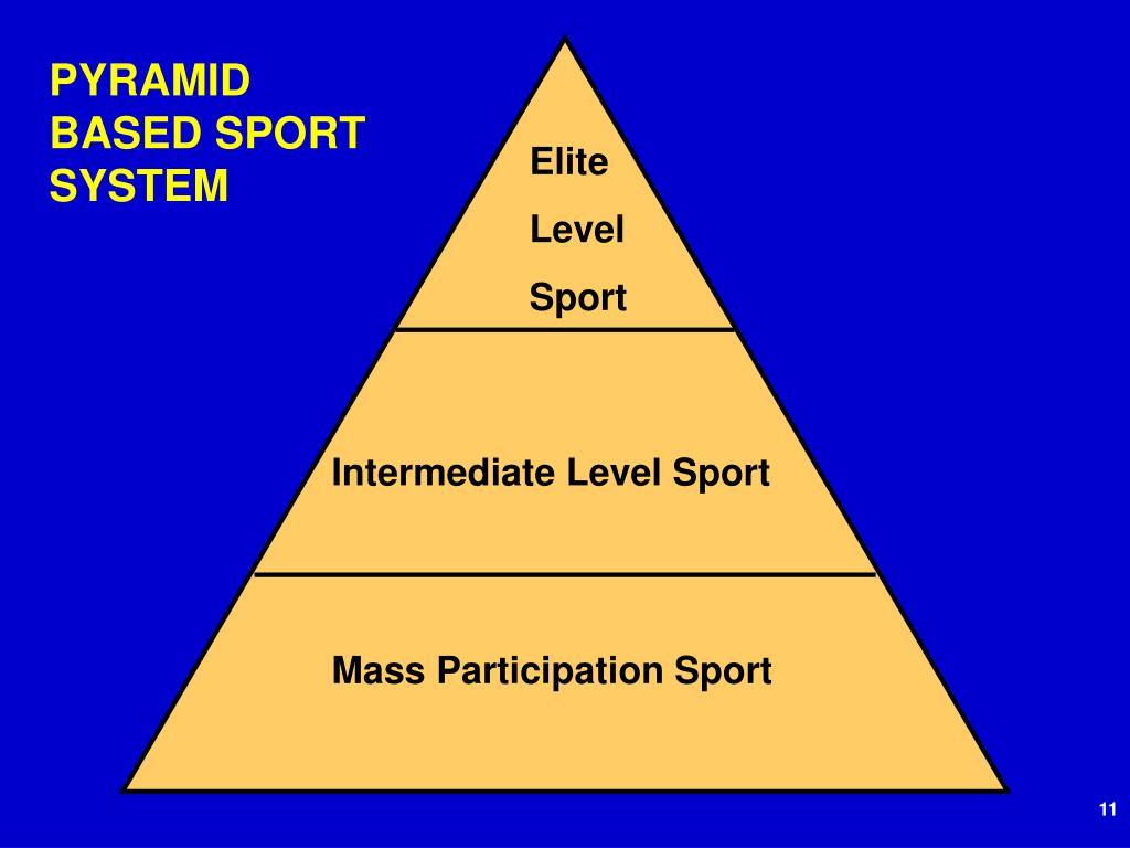 PYRAMID BASED SPORT SYSTEM