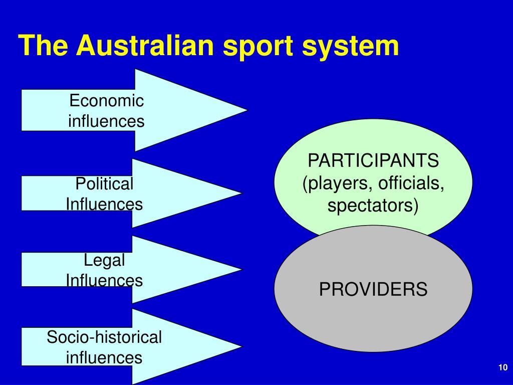 The Australian sport system