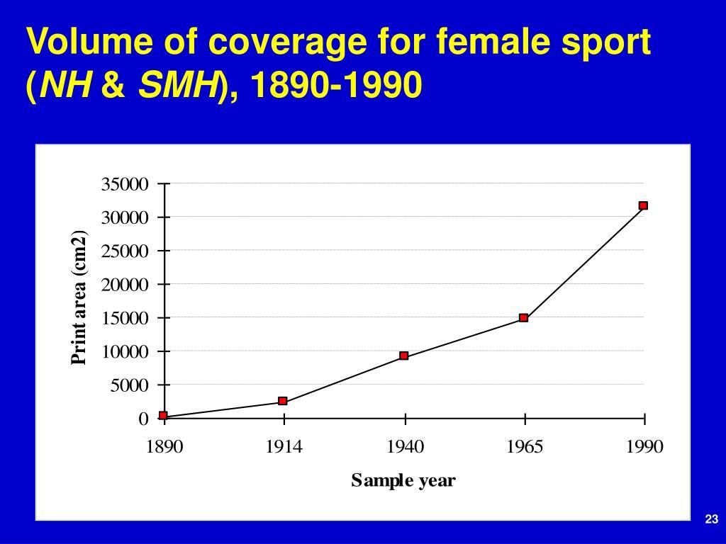 Volume of coverage for female sport (